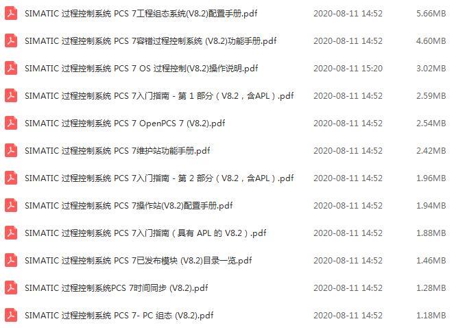 PCS 7V8.2编程功能手册大全下载
